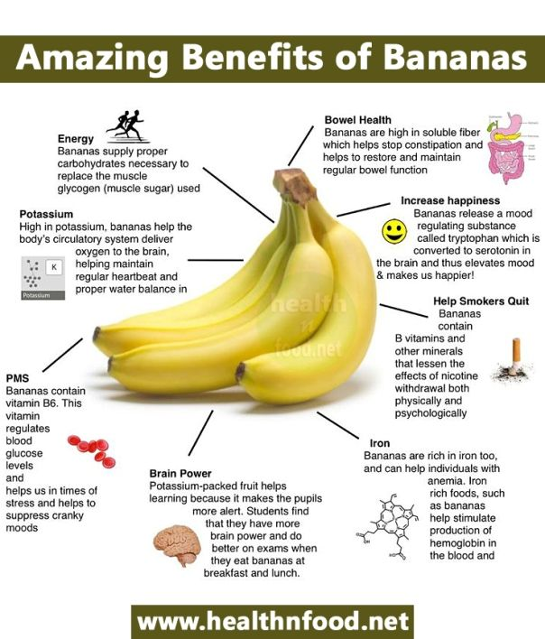 Banana Benefits and Side Effects Infographic