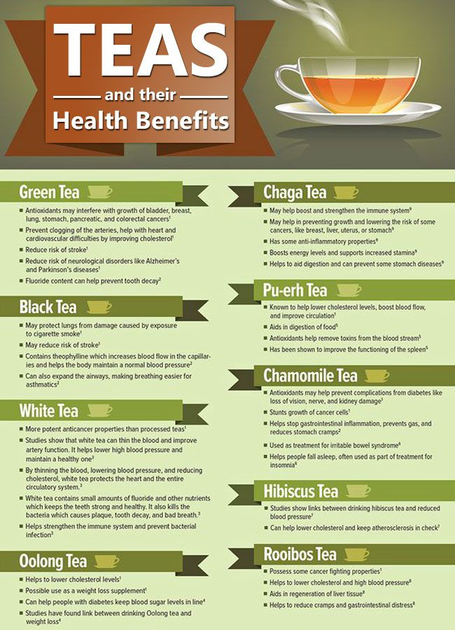 Green Tea for Heart Health