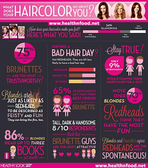 What Does Your Haircolor Say About You