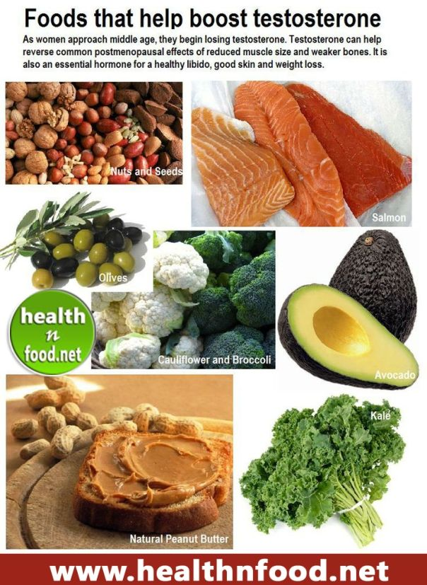 Foods That Help Boost Testosterone