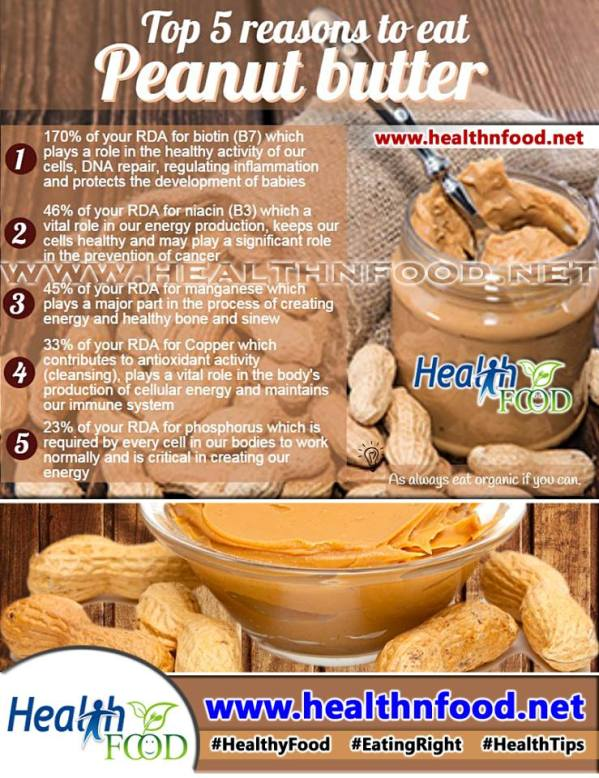 Top Reasons to eat Peanut Butter