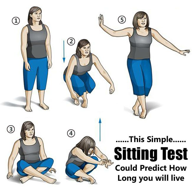 Sit and Longevity Testing