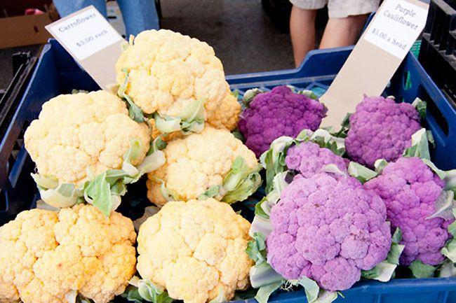 Cauliflower Diet plan